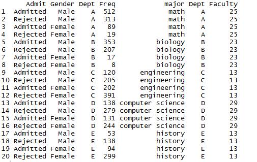 SQL in R 49