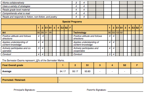 The Stamford Elementary School Report Cards
