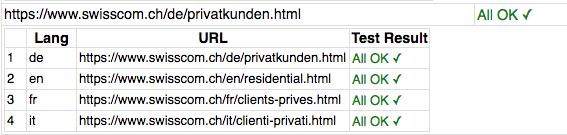 Correct hreflang-Swisscom.png