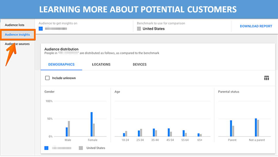 learning-potential-customers