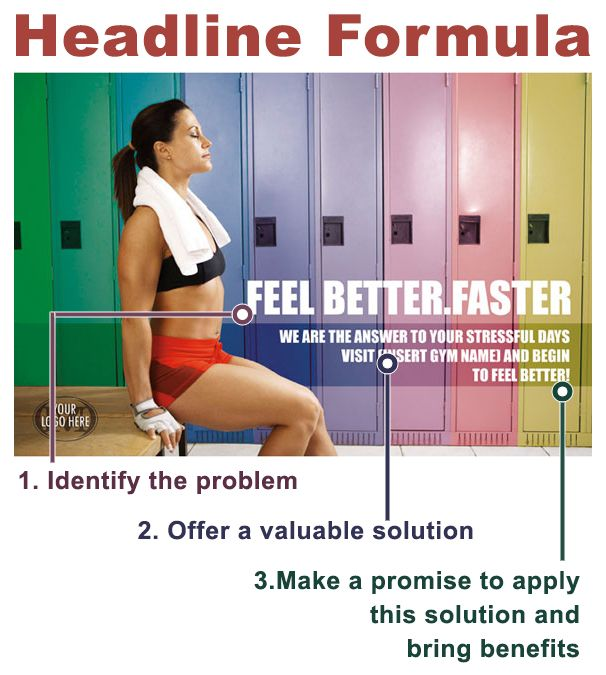 An image showing a headline formula. 1. Identify the problem. 2. Offer a solution. 3. Make a promise to supply the solution and bring benefits.