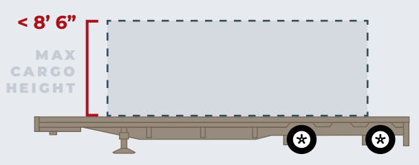 Flatbed Trailer Dimensions