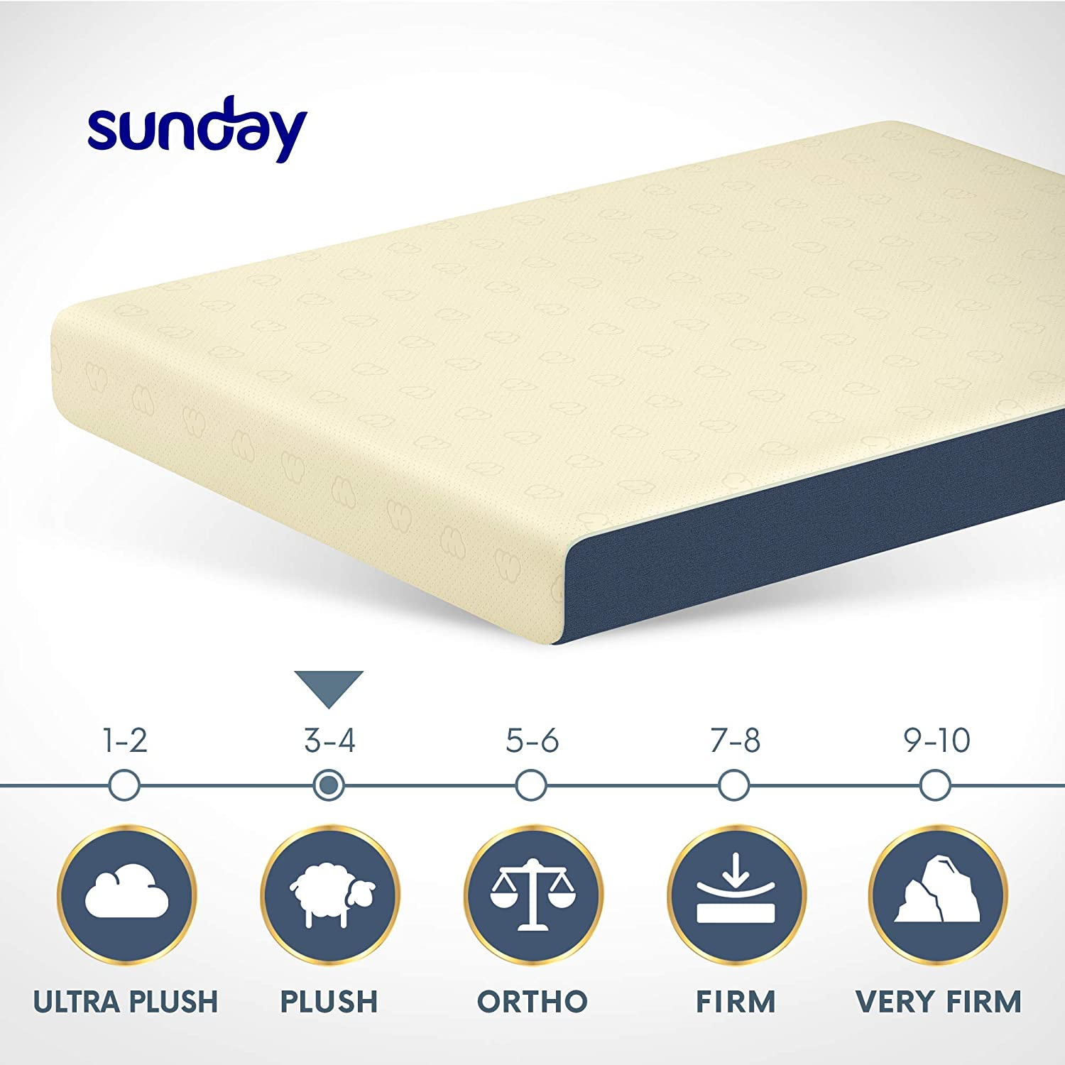 Sunday-100%-Latex-Mattress-LGA-Certified