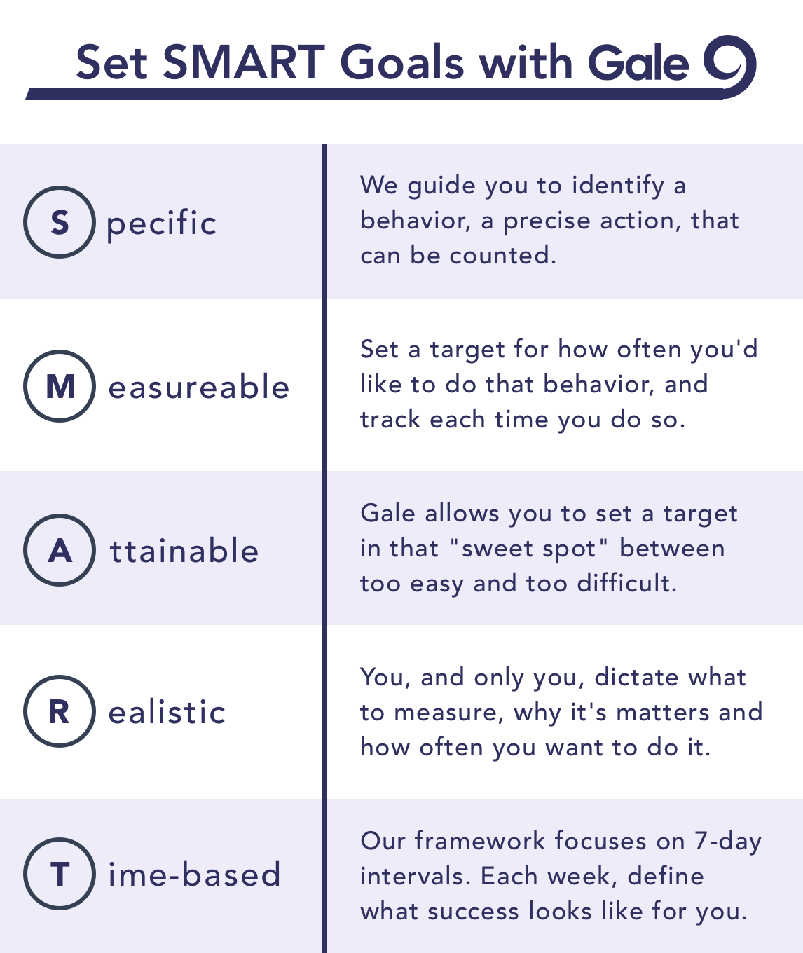 Set SMART Goals with Gale - Specific, Measurable, Attainable, Realistic, Time-based