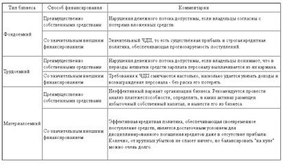 Заполненный дневник по производственной практики автомеханика