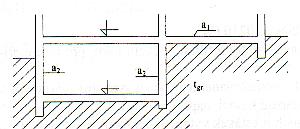 Obrázek 6.1.4 – 1: Místnosti přiléhající kzemi
