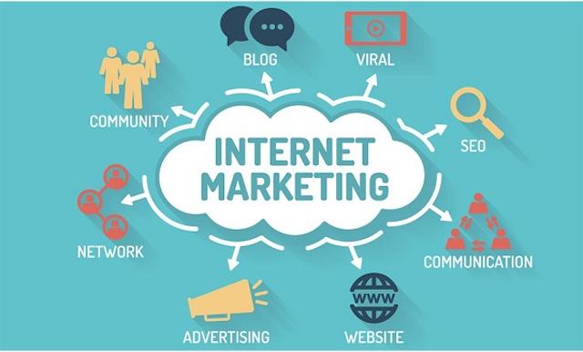 Dịch vụ marketing được cung cấp bởi agency