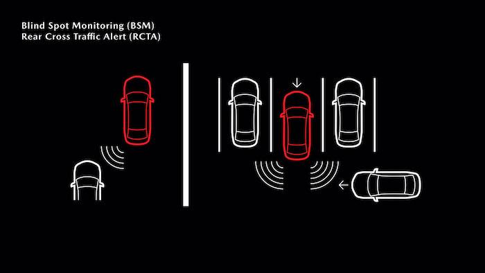 ระบบ Blind Sport BSM , Rear Cross Traffic Alert