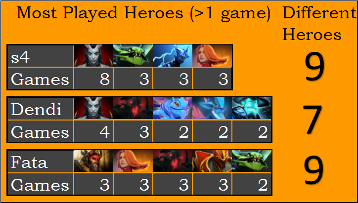 different heroes.png