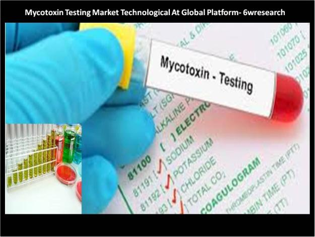 Mycotoxin Testing Market Technological At Global Platform- 6wresearch.jpg