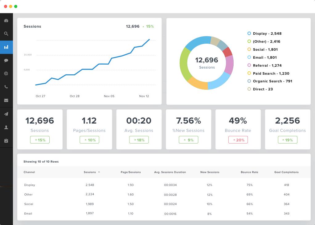 Google Analytics Dashboard Screenshot