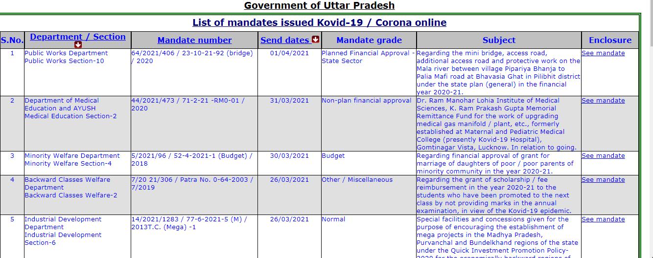 list of mandates.PNG