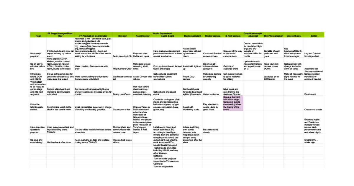 Copy of Rundown Template Documents - Google Sheets