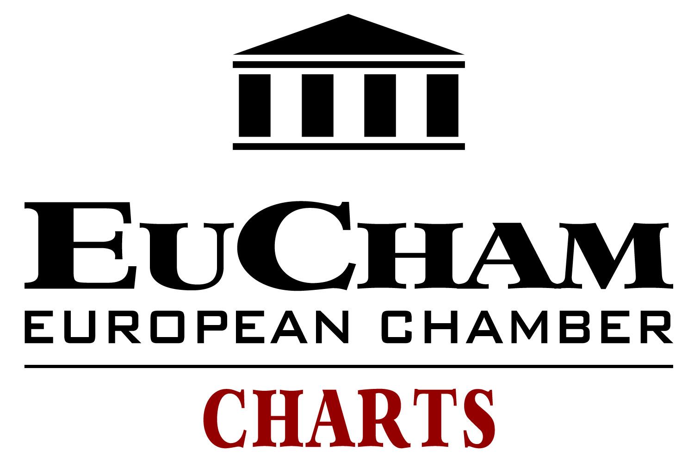 EuCham_Charts_Logo.jpg
