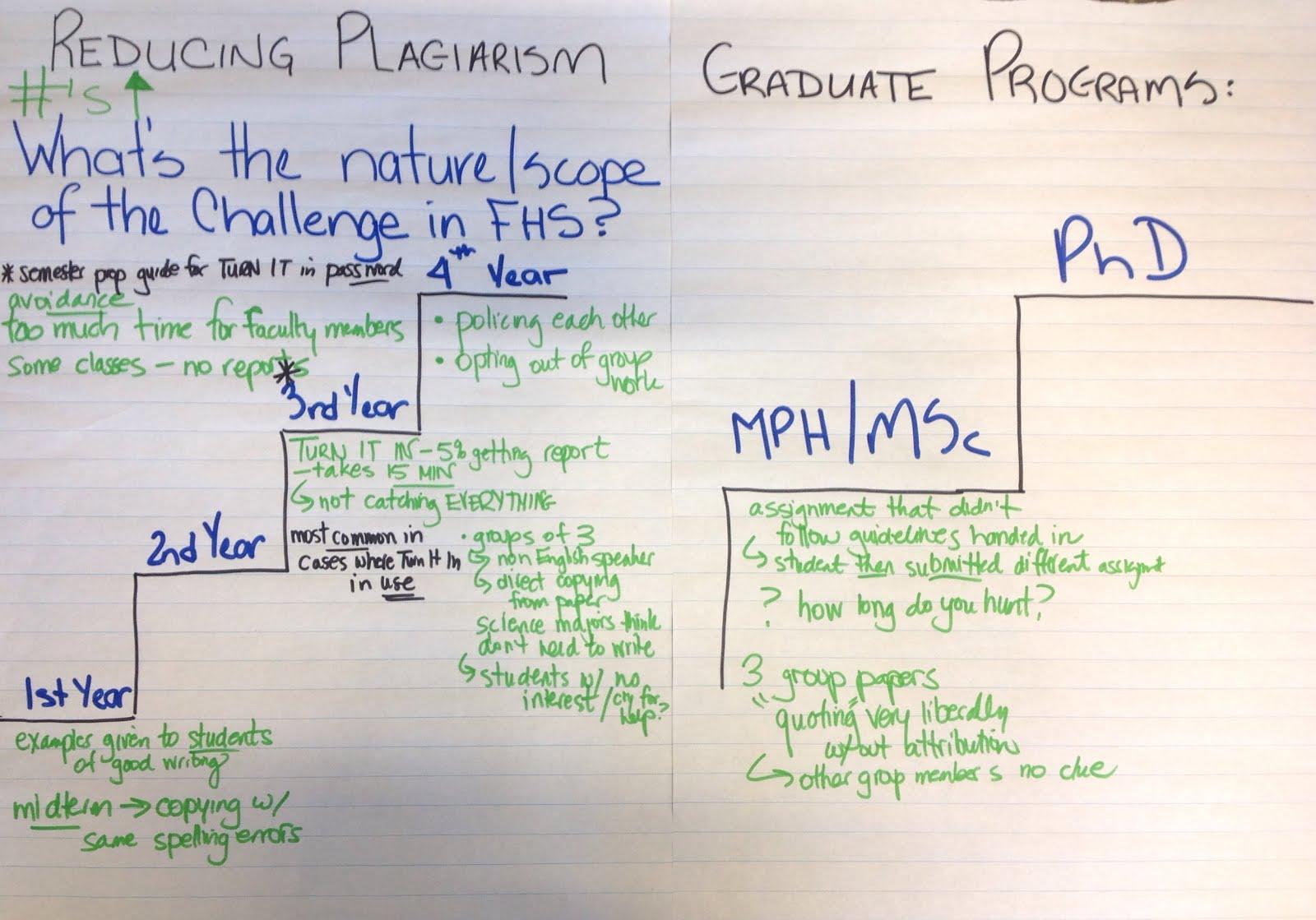plagiarism stages.JPG