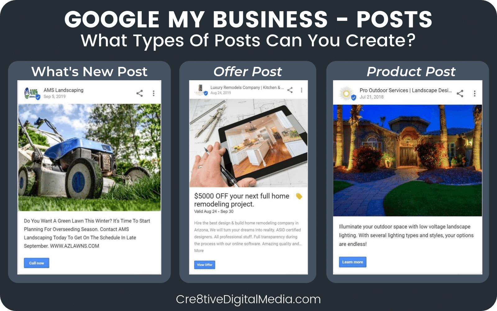 Google My Business-Posts Feature-What types of posts can you create?