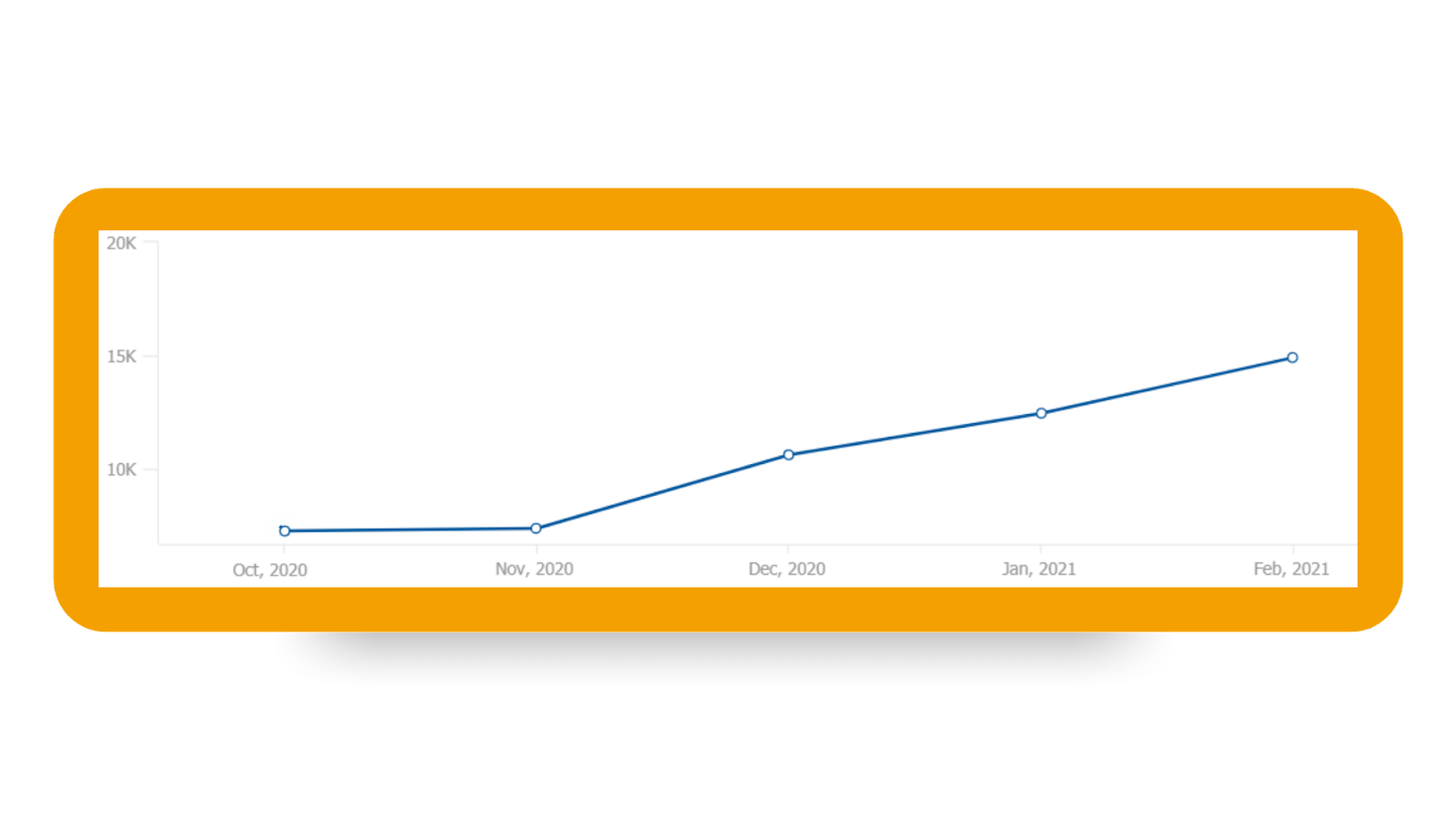 330K Organic Traffic Increase Defies Industry Odds: How Travel Brands Rely on seoClarity to Scale Organic Growth