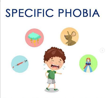Brontophobia (A Summary)
