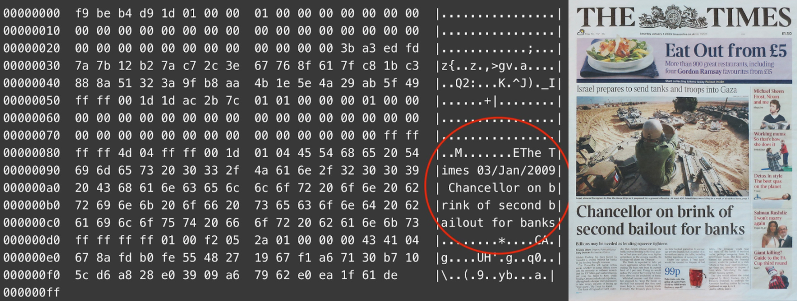 Bitcoin Genesis Block: The Times 03/Jan2009 Chancellor on brink of second bailout for banks