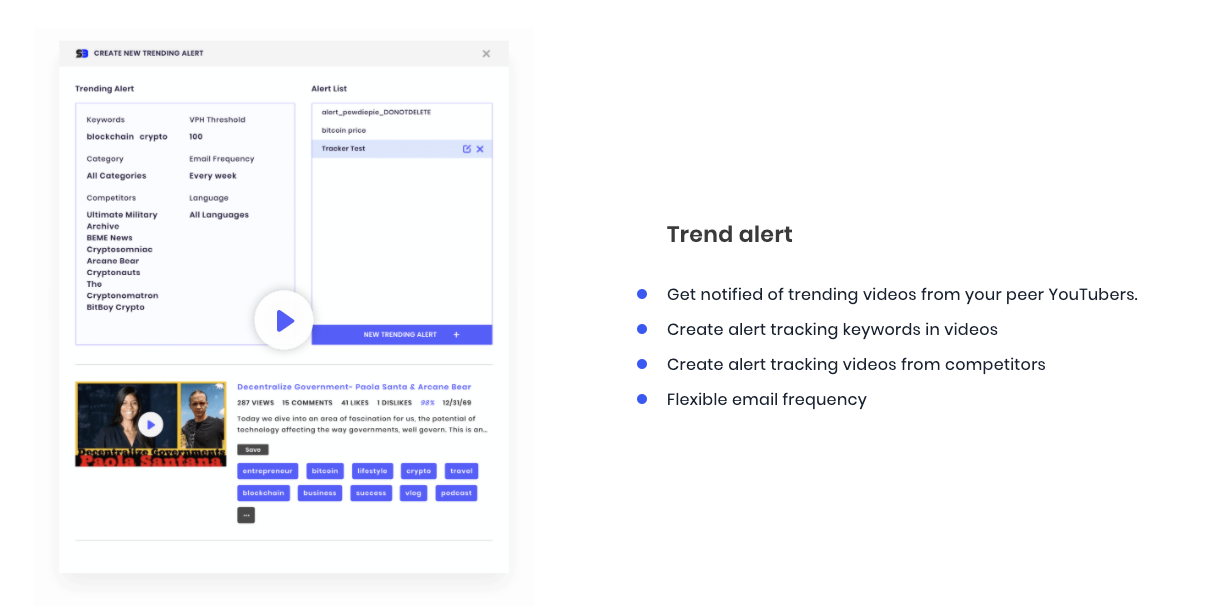 Get notified for trending videos from your peer YouTubers.