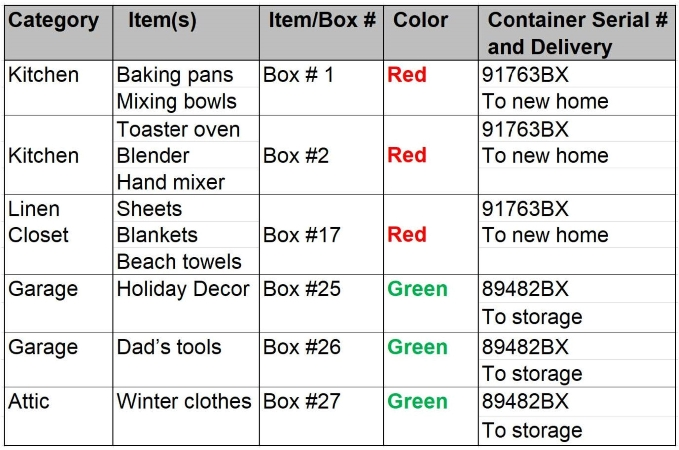 packing list for moving with containers