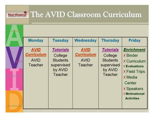AVID Schedule