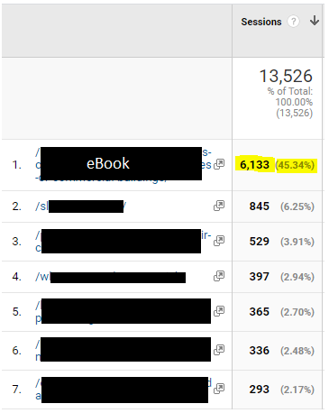 ebook traffic