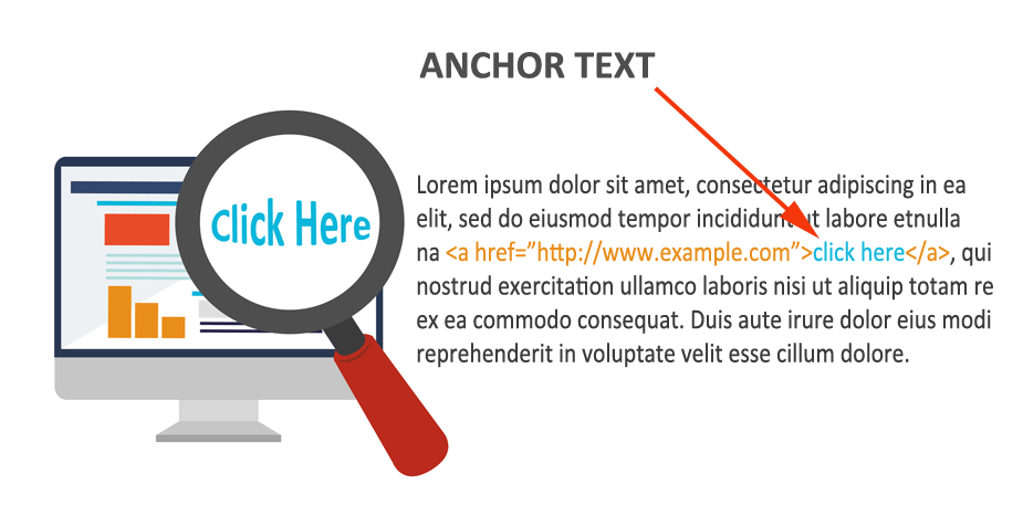 Image result for anchor text