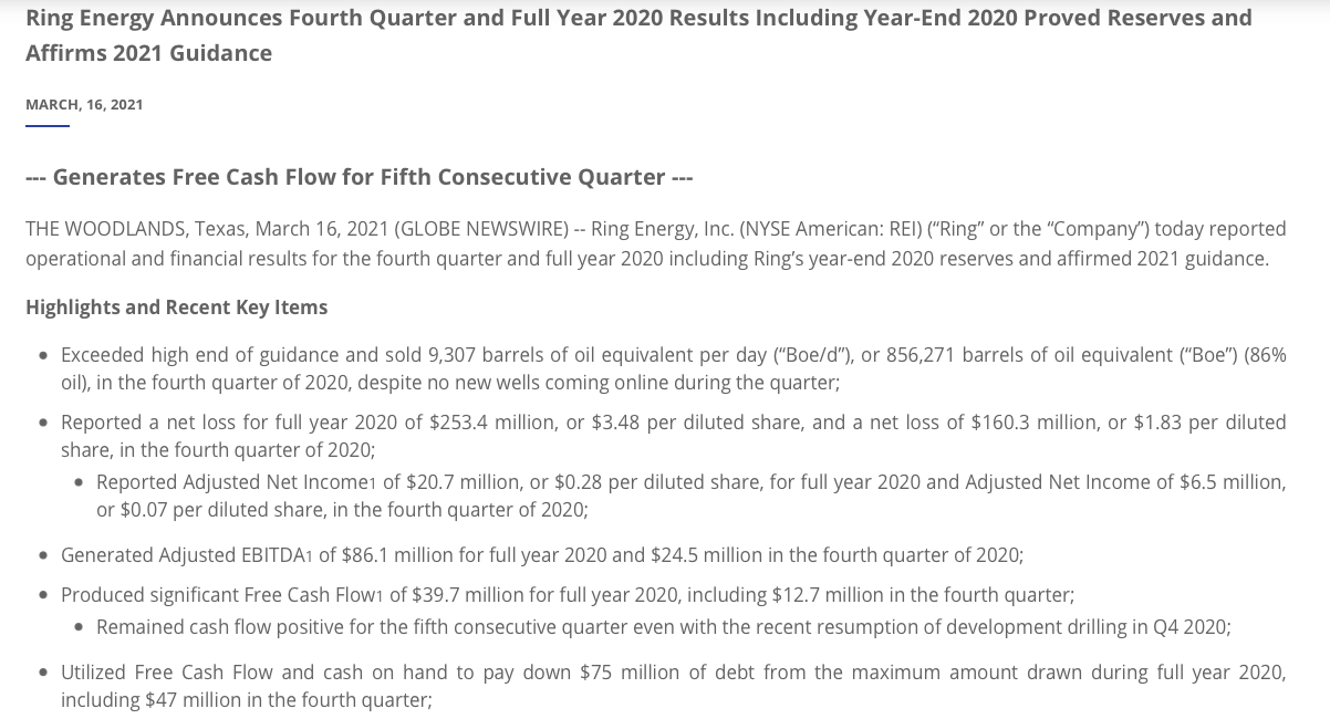 Ring Energy Stock FY2020 Highlights