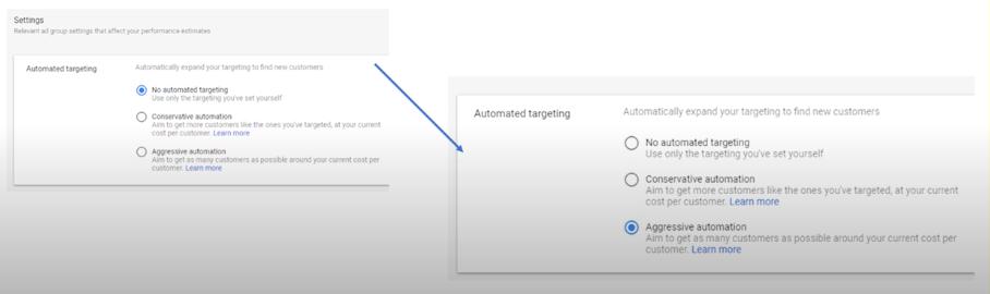 Агрессивный таргетинг в Google