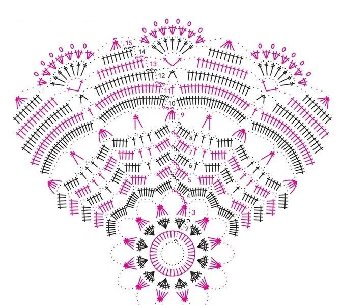 схемы для вязания ажурных салфеток крючком бесплатно