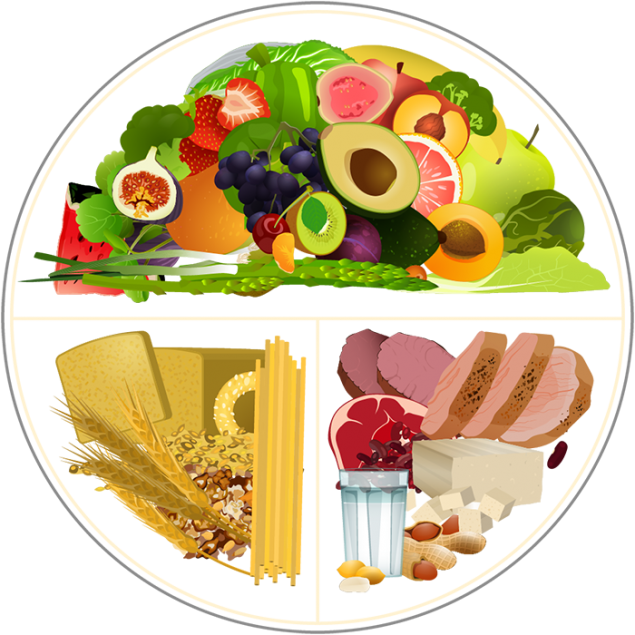 plate method for diabetes
