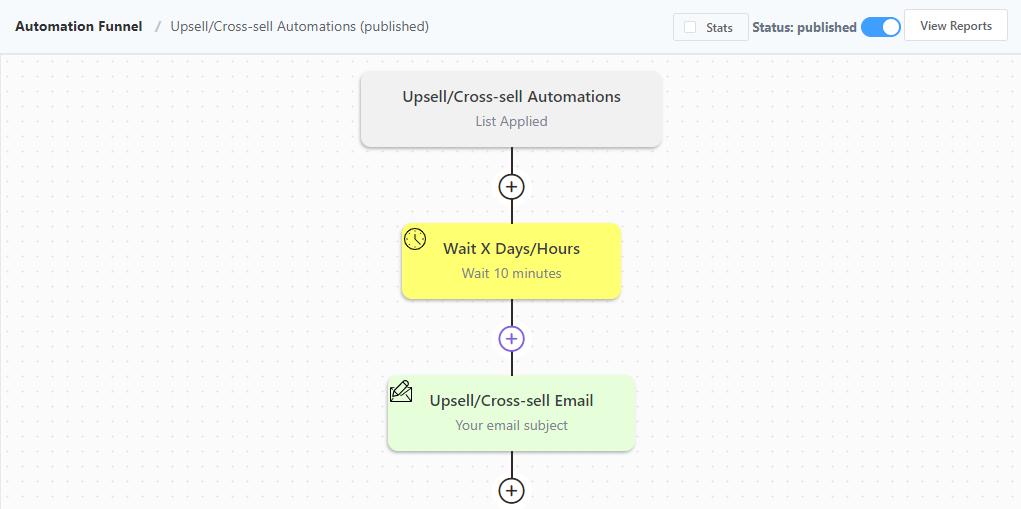 woocommmerce upsell emails, upsell cross sell automation