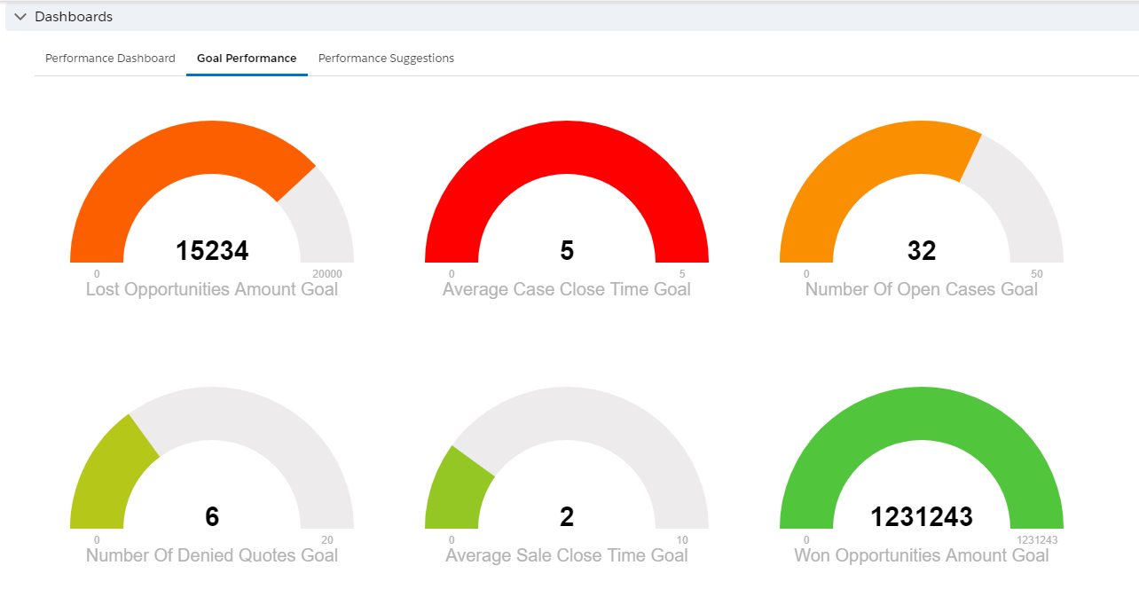 Setting and tracking goals display