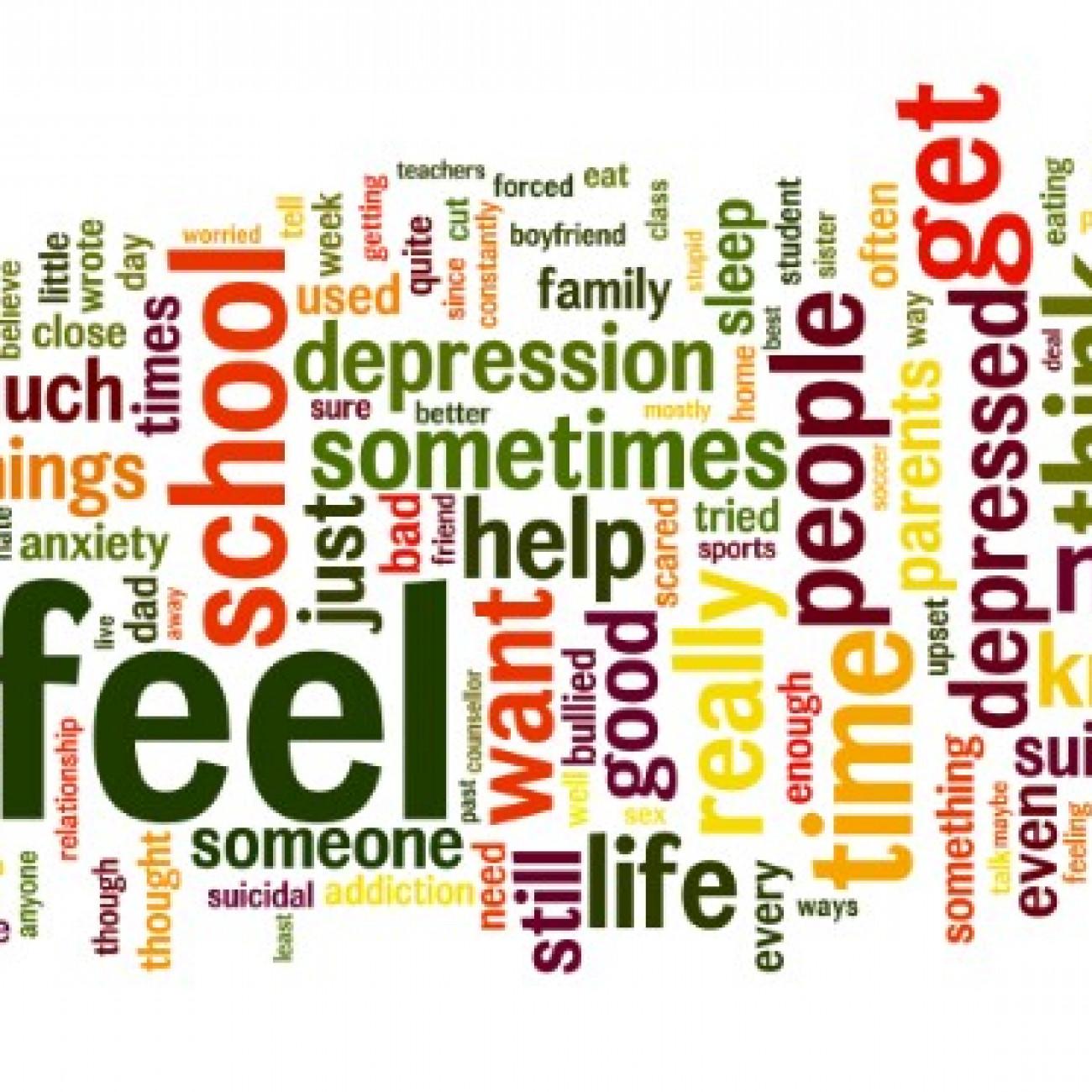 Mental health images (list)