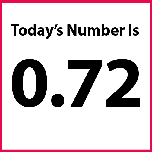 Today's number is 0.72.