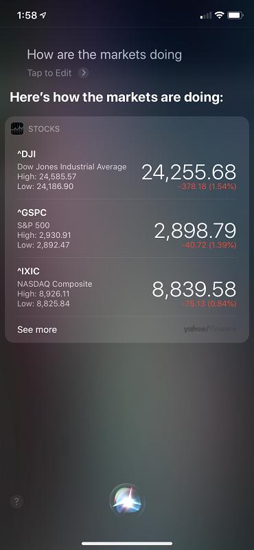 U.S market overview