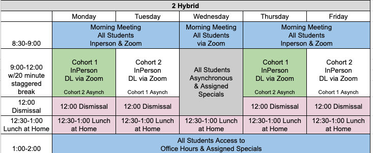 This schedule outlines second grade instruction for those students participating in hybrid learning.