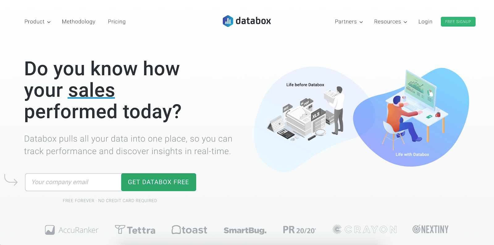 Top Marketing Tool Example #8 - Databox | 16 Powerful Marketing Tools You Haven't Considered (But Probably Should)