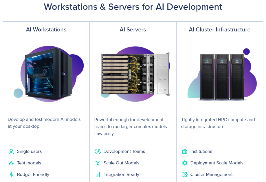Deep Learning Solutions from Exxact