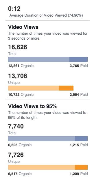 Facebook video metrics.jpg