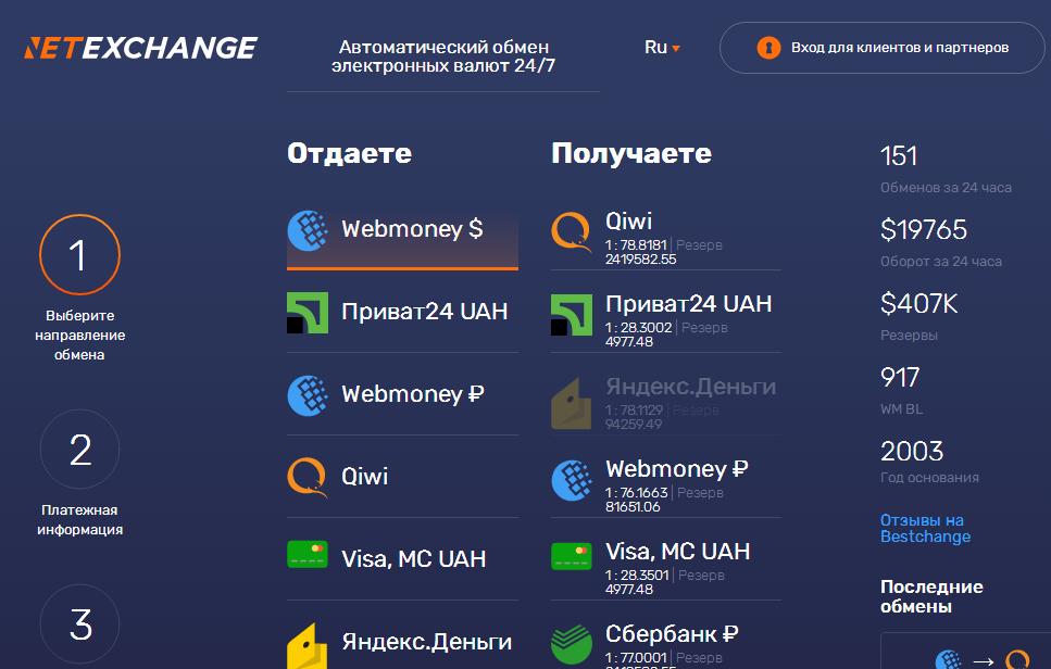 Как работает онлайн-обменник NetExchange, Фото № 1 - 1-consult.net