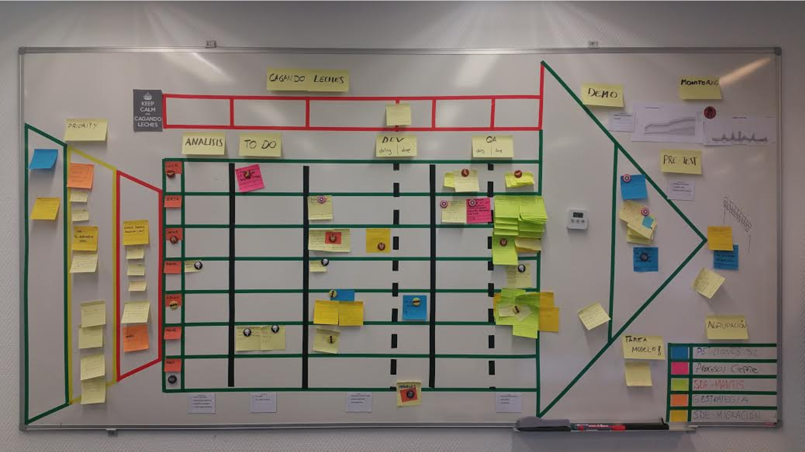 Aplicando Visual Management para organizar todo el trabajo de un equipo Kanban