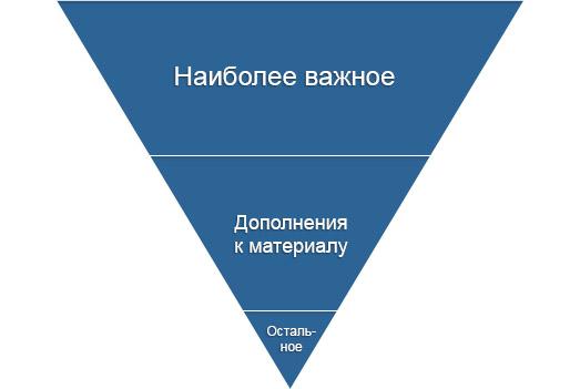 perevernutaya-piramida.jpg