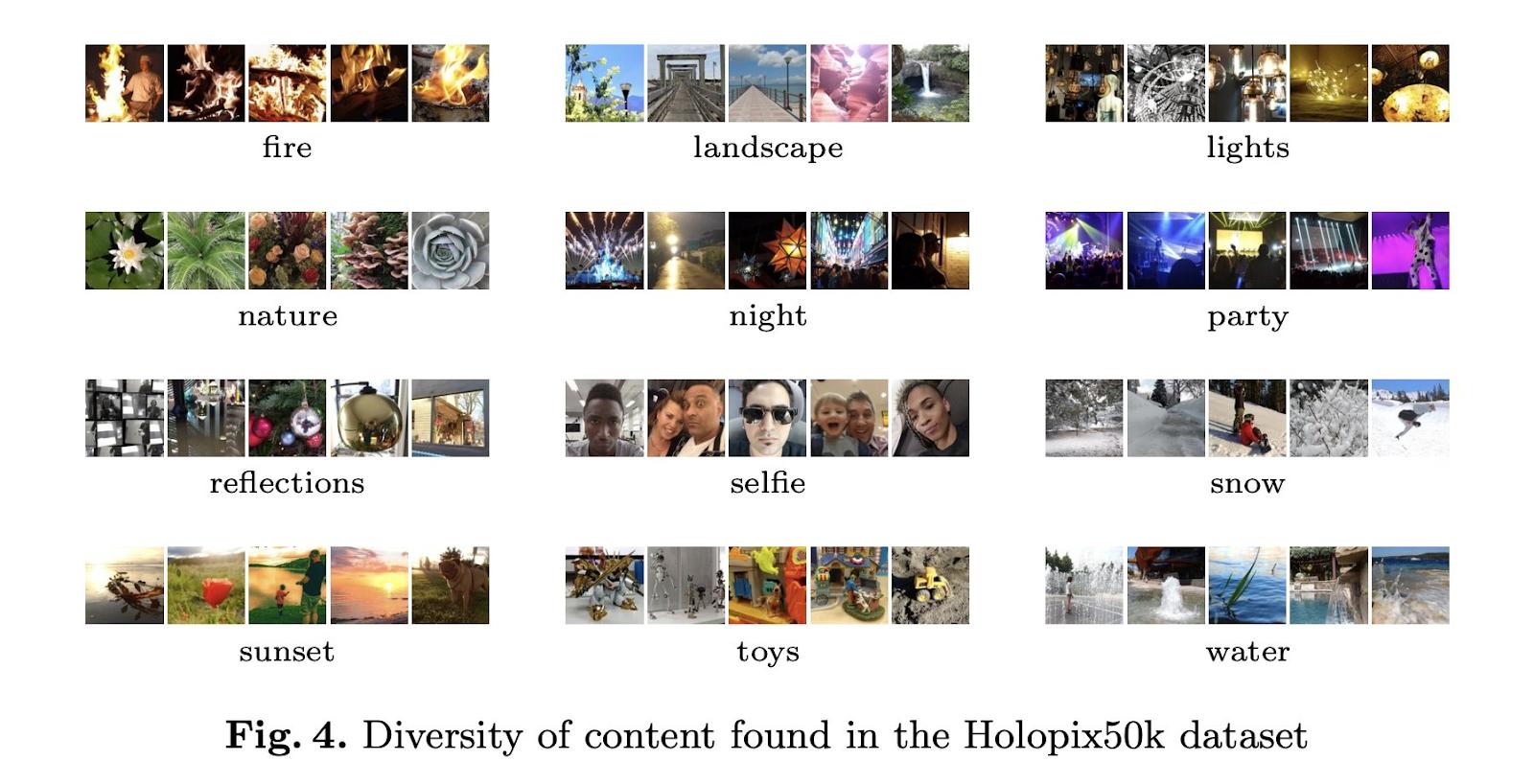 Holopix50k dataset images