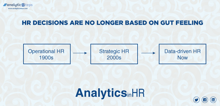 The image highlights the journey from operational HR in the 1990s, strategic HR in 2000s to the present scenario of data-driven HR