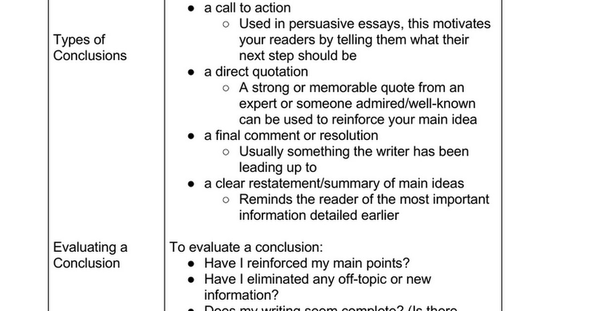 how do you write a conclusion paragraph for a persuasive essay What is the best way to write a conclusion in a persuasive essay what are some words that you can use to start a conclusion paragraph.