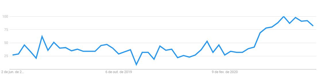 buscas-no-google-maquina-de-pao