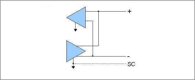 Połączenie trójprzewodowe RS458