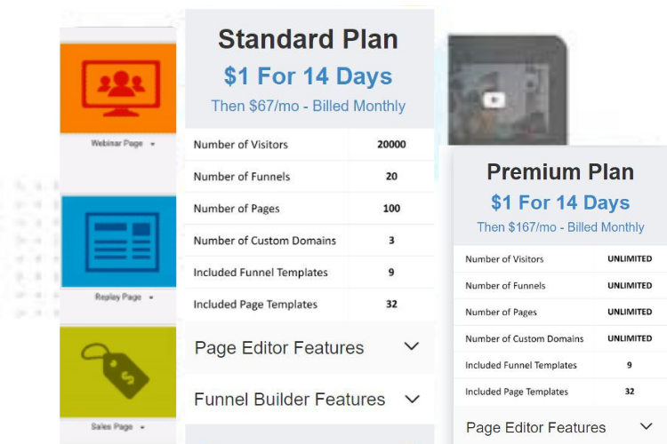 10-minute funnels cost